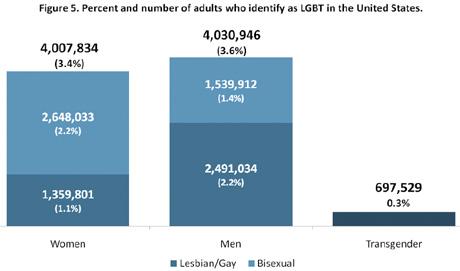 Homosexualita a mýtus 4% 03