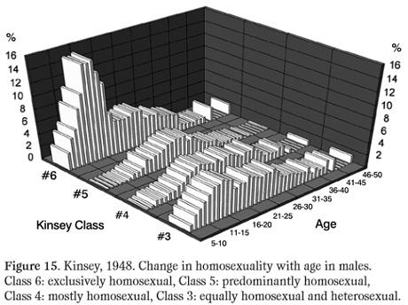 Homosexualita a mýtus 4% 04
