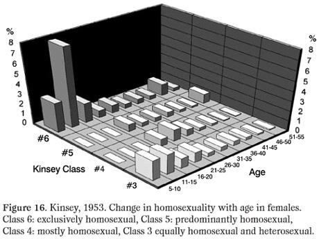 Homosexualita a mýtus 4% 05